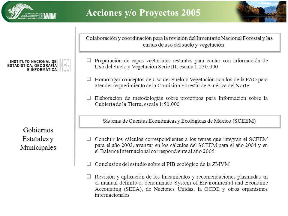 Colaboración y coordinación para la revisión del Inventario Nacional Forestal y las cartas de uso del suelo y vegetación Preparación de capas vectoria