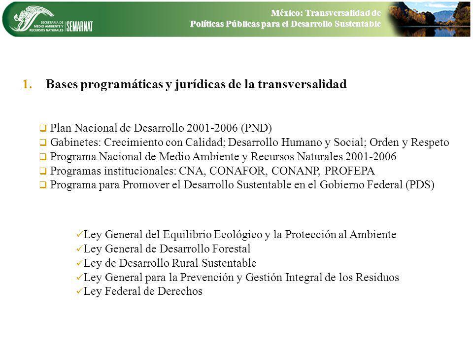 1. 1.Bases programáticas y jurídicas de la transversalidad Mxico: Transversalidad de México: Transversalidad de Políticas Públicas para el Desarrollo