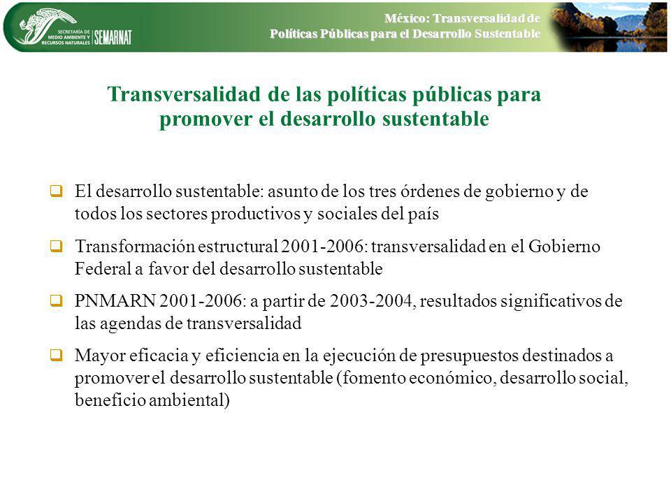 El desarrollo sustentable: asunto de los tres órdenes de gobierno y de todos los sectores productivos y sociales del país Transformación estructural 2