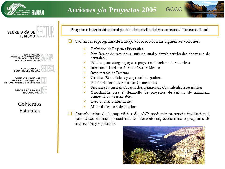 Programa Interinstitucional para el desarrollo del Ecoturismo / Turismo Rural Continuar el programa de trabajo acordado con las siguientes acciones: D