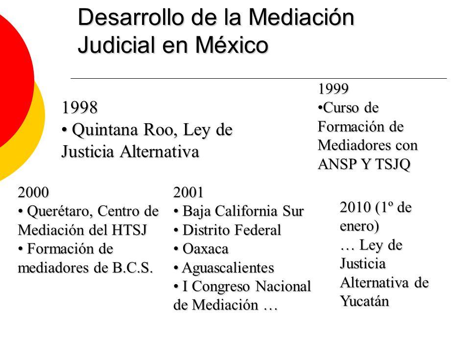 Desarrollo de la Mediación Judicial en México 1998 Quintana Roo, Ley de Quintana Roo, Ley de Justicia Alternativa 1999 Curso de Formación de Mediadores con ANSP Y TSJQCurso de Formación de Mediadores con ANSP Y TSJQ 2000 Querétaro, Centro de Mediación del HTSJ Querétaro, Centro de Mediación del HTSJ Formación de mediadores de B.C.S.