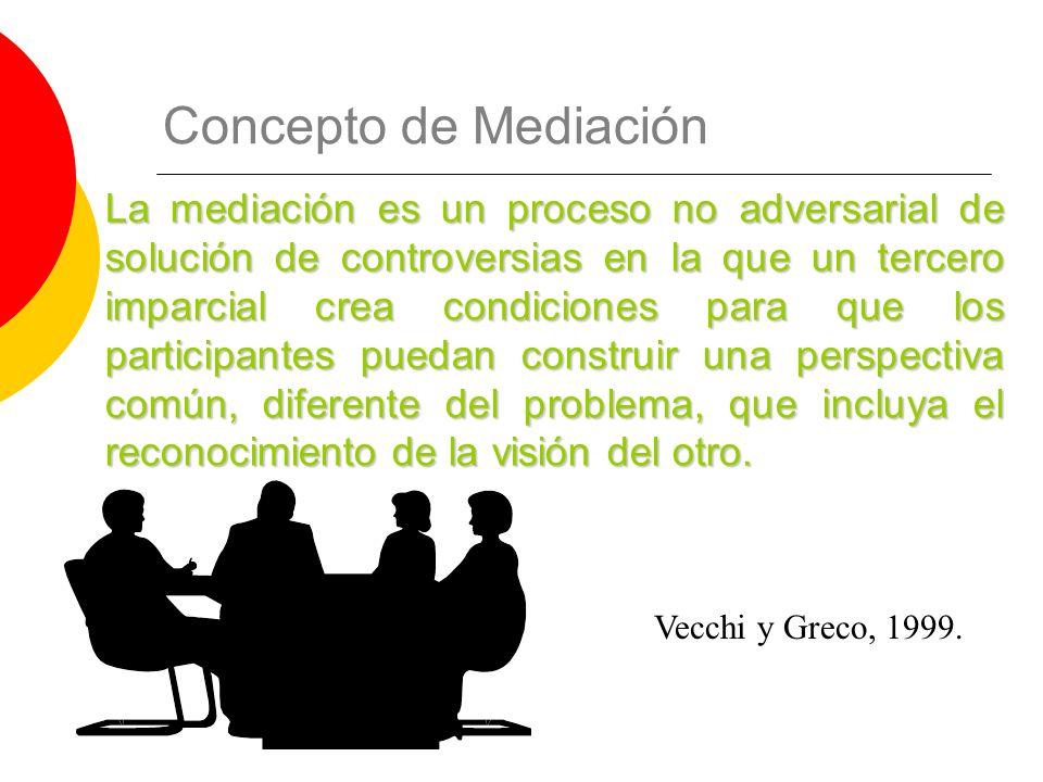 La mediación es un proceso no adversarial de solución de controversias en la que un tercero imparcial crea condiciones para que los participantes puedan construir una perspectiva común, diferente del problema, que incluya el reconocimiento de la visión del otro.