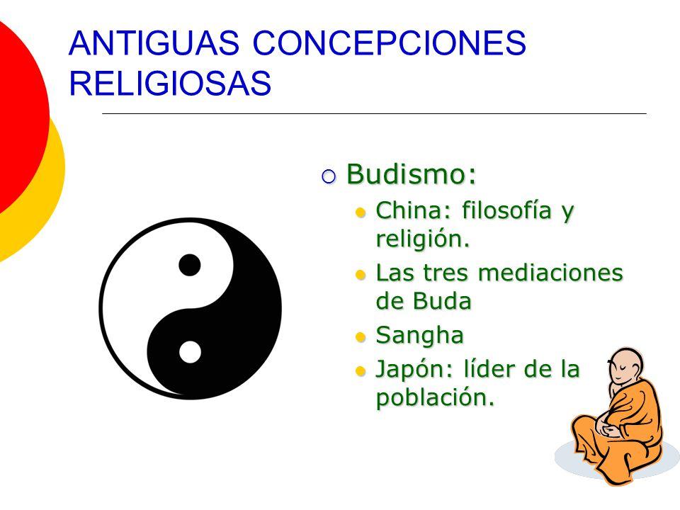 ANTIGUAS CONCEPCIONES RELIGIOSAS Budismo: Budismo: China: filosofía y religión.