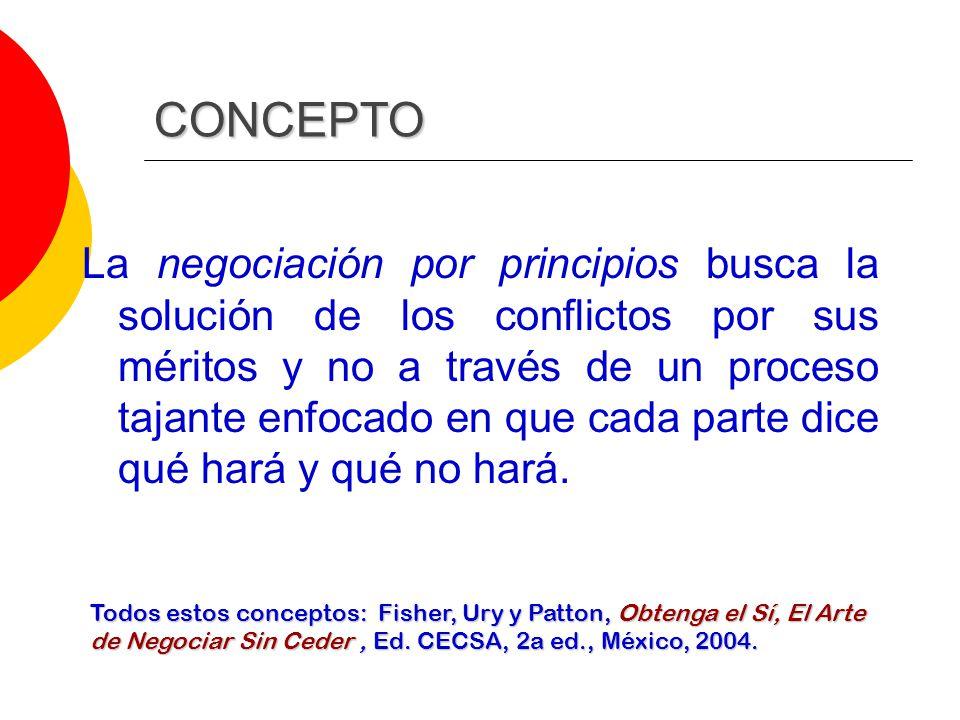 CONCEPTO La negociación por principios busca la solución de los conflictos por sus méritos y no a través de un proceso tajante enfocado en que cada parte dice qué hará y qué no hará.