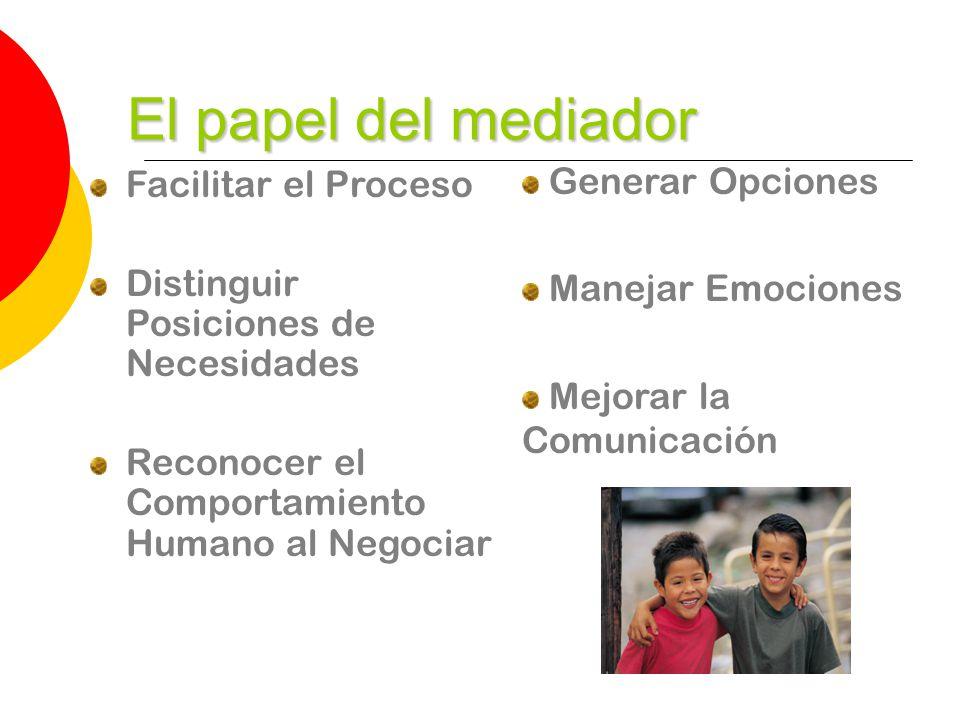 El papel del mediador Facilitar el Proceso Distinguir Posiciones de Necesidades Reconocer el Comportamiento Humano al Negociar Generar Opciones Manejar Emociones Mejorar la Comunicación