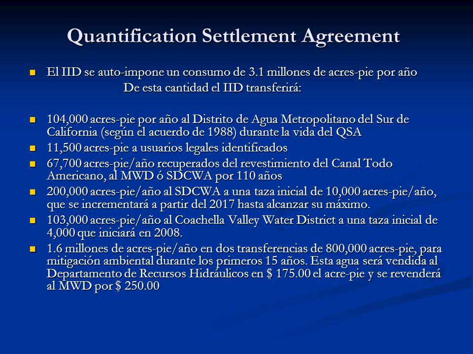 Quantification Settlement Agreement El IID se auto-impone un consumo de 3.1 millones de acres-pie por año El IID se auto-impone un consumo de 3.1 mill