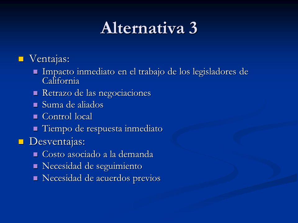 Alternativa 3 Ventajas: Ventajas: Impacto inmediato en el trabajo de los legisladores de California Impacto inmediato en el trabajo de los legisladore