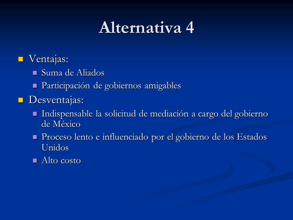 Alternativa 4 Ventajas: Ventajas: Suma de Aliados Suma de Aliados Participación de gobiernos amigables Participación de gobiernos amigables Desventaja