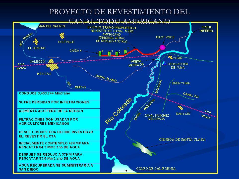PROYECTO DE REVESTIMIENTO DEL CANAL TODO AMERICANO