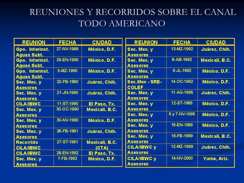 REUNIONES Y RECORRIDOS SOBRE EL CANAL TODO AMERICANO REUNIONES Y RECORRIDOS SOBRE EL CANAL TODO AMERICANO
