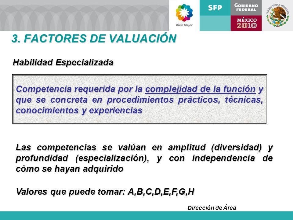 Dirección de Área Habilidad Especializada Competencia requerida por la complejidad de la función y que se concreta en procedimientos prácticos, técnic