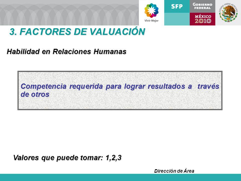 Dirección de Área Habilidad en Relaciones Humanas Competencia requerida para lograr resultados a través de otros 3. FACTORES DE VALUACIÓN Valores que