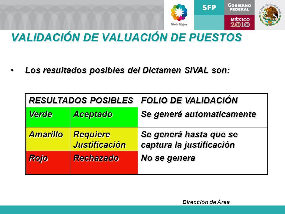 Dirección de Área Los resultados posibles del Dictamen SIVAL son:Los resultados posibles del Dictamen SIVAL son: VALIDACIÓN DE VALUACIÓN DE PUESTOS RE