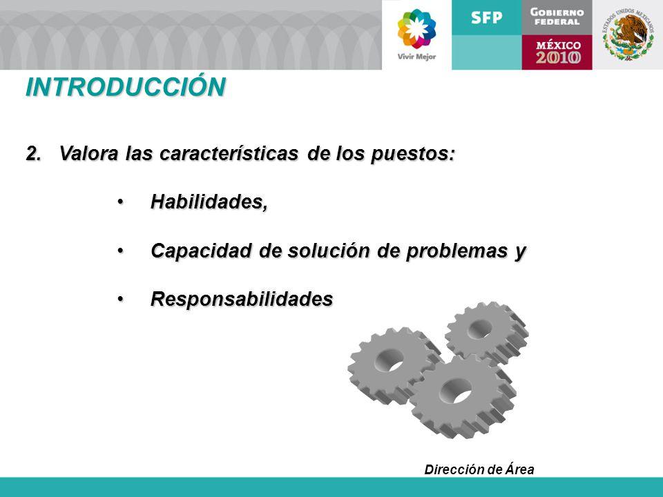 Dirección de Área 2.Valora las características de los puestos: Habilidades,Habilidades, Capacidad de solución de problemas yCapacidad de solución de p