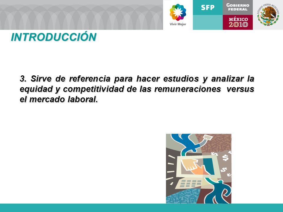Dirección de Área INTRODUCCIÓN 3. Sirve de referencia para hacer estudios y analizar la equidad y competitividad de las remuneraciones versus el merca