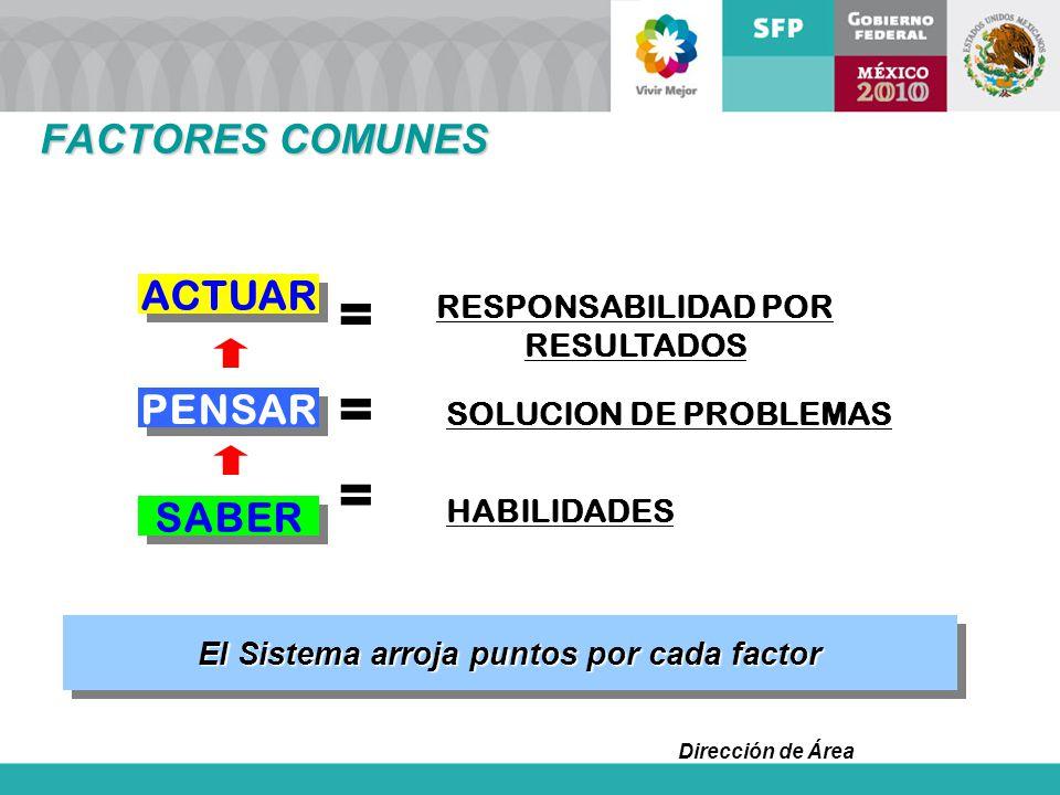 Dirección de Área ACTUAR PENSAR SABER = RESPONSABILIDAD POR RESULTADOS SOLUCION DE PROBLEMAS = HABILIDADES = El Sistema arroja puntos por cada factor