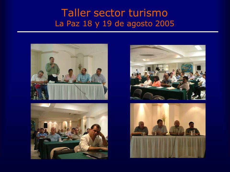 Taller sector turismo La Paz 18 y 19 de agosto 2005