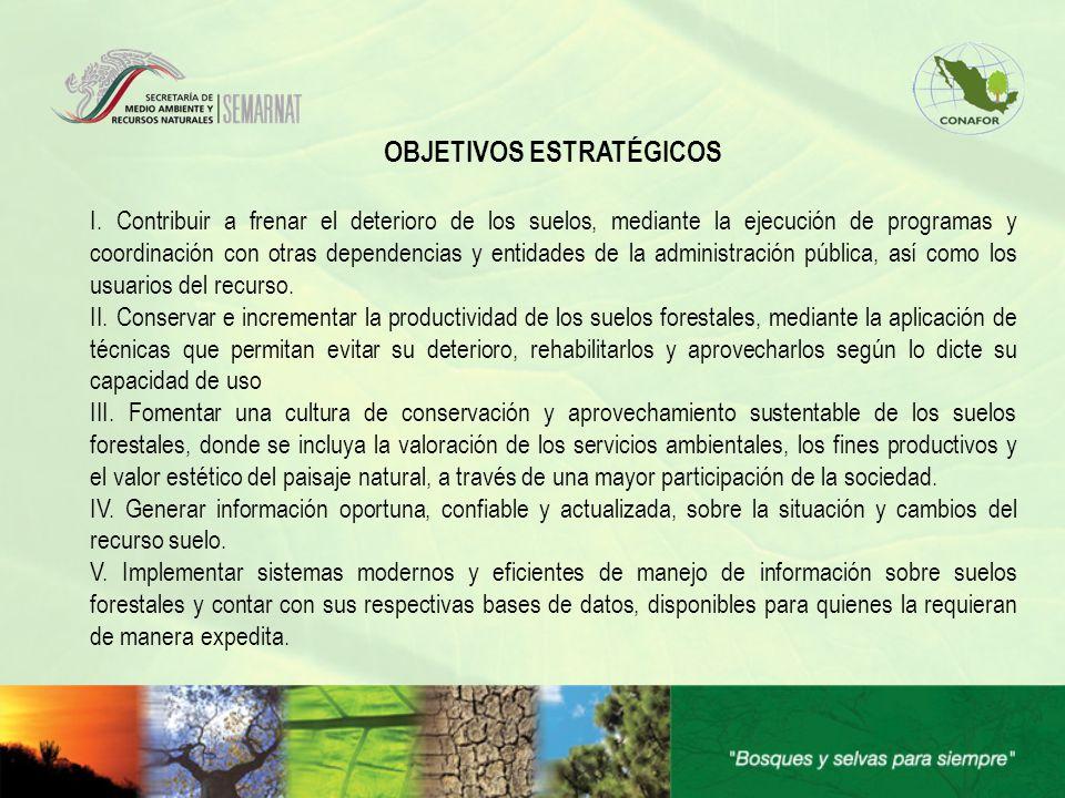 OBJETIVOS ESTRATÉGICOS I. Contribuir a frenar el deterioro de los suelos, mediante la ejecución de programas y coordinación con otras dependencias y e