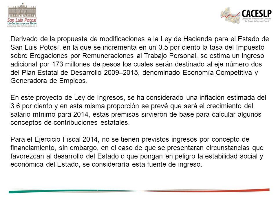 Derivado de la propuesta de modificaciones a la Ley de Hacienda para el Estado de San Luis Potosí, en la que se incrementa en un 0.5 por ciento la tasa del Impuesto sobre Erogaciones por Remuneraciones al Trabajo Personal, se estima un ingreso adicional por 173 millones de pesos los cuales serán destinado al eje número dos del Plan Estatal de Desarrollo 2009–2015, denominado Economía Competitiva y Generadora de Empleos.