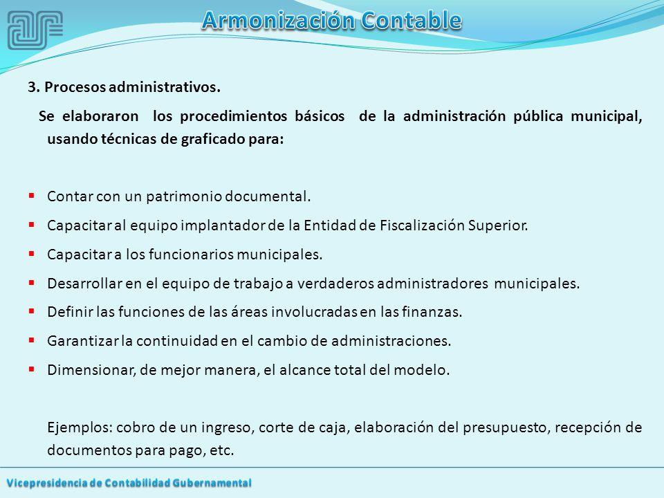3.Procesos administrativos.