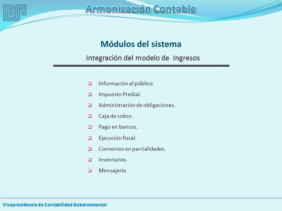 Módulos del sistema Integración del modelo de Ingresos Información al público.