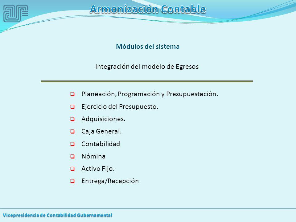 Módulos del sistema Integración del modelo de Egresos Planeación, Programación y Presupuestación.
