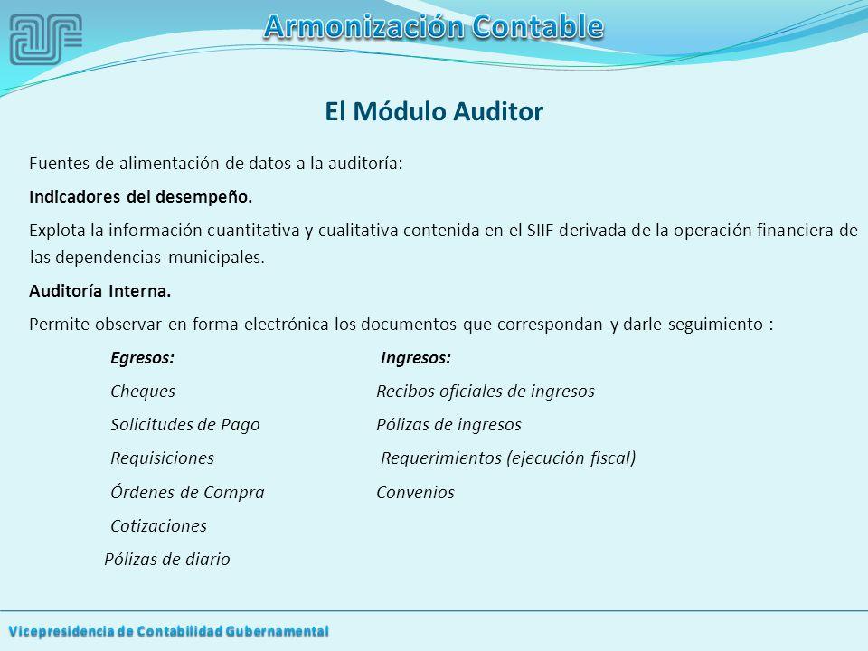 El Módulo Auditor Fuentes de alimentación de datos a la auditoría: Indicadores del desempeño.