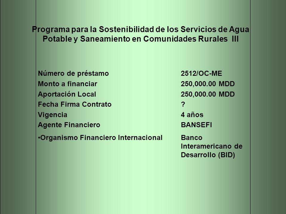 Programa para la Sostenibilidad de los Servicios de Agua Potable y Saneamiento en Comunidades Rurales III Número de préstamo2512/OC-ME Monto a financi