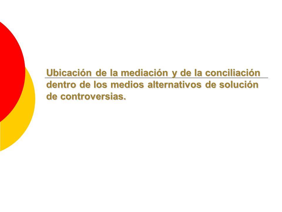 Ubicación de la mediación y de la conciliación dentro de los medios alternativos de solución de controversias.