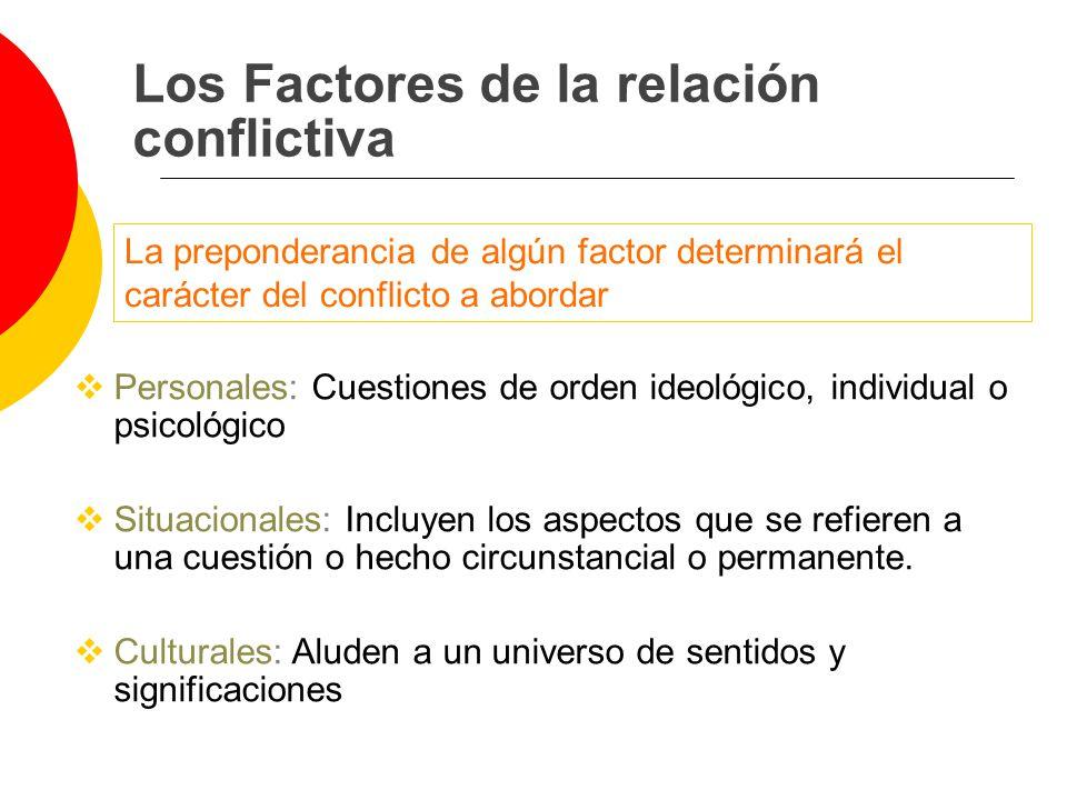 Los Factores de la relación conflictiva Personales: Cuestiones de orden ideológico, individual o psicológico Situacionales: Incluyen los aspectos que se refieren a una cuestión o hecho circunstancial o permanente.