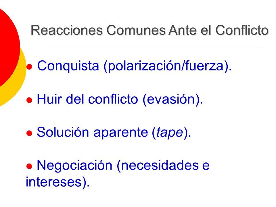 Reacciones Comunes Ante el Conflicto Conquista (polarización/fuerza). Huir del conflicto (evasión). Solución aparente (tape). Negociación (necesidades