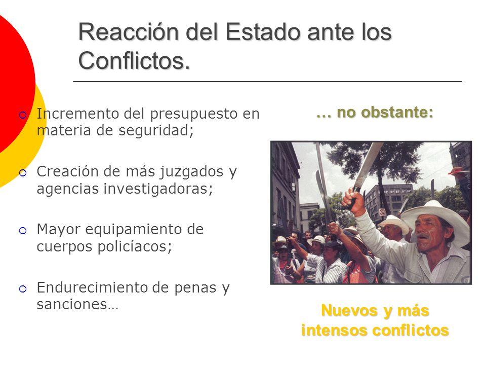 Reacción del Estado ante los Conflictos. Incremento del presupuesto en materia de seguridad; Creación de más juzgados y agencias investigadoras; Mayor