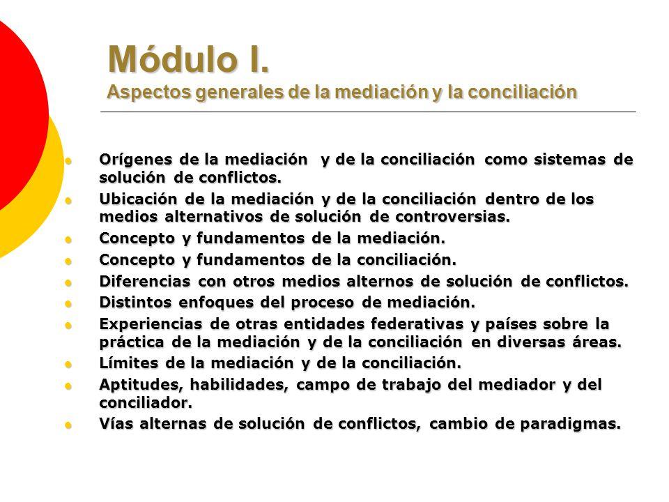 Módulo I. Aspectos generales de la mediación y la conciliación Orígenes de la mediación y de la conciliación como sistemas de solución de conflictos.