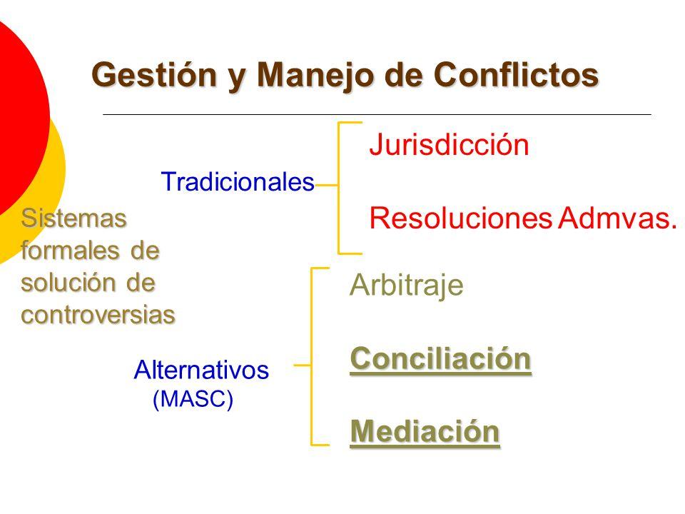 Gestión y Manejo de Conflictos Alternativos (MASC) Jurisdicción Resoluciones Admvas. ArbitrajeConciliaciónMediación Tradicionales Sistemas formales de