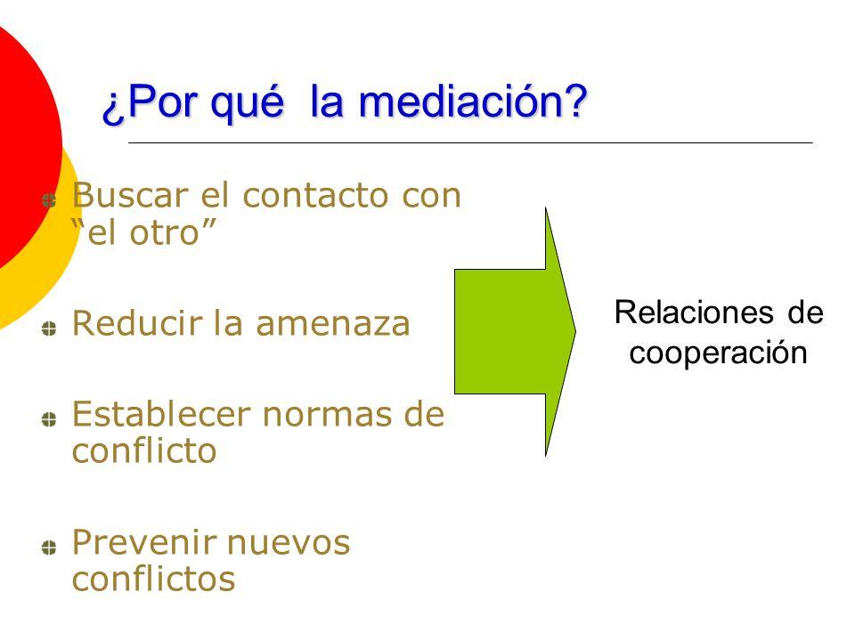 ¿Por qué la mediación? Buscar el contacto con el otro Reducir la amenaza Establecer normas de conflicto Prevenir nuevos conflictos Relaciones de coope