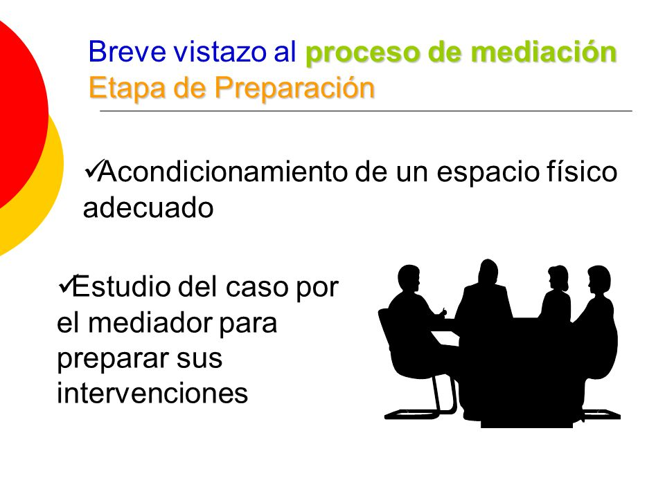 proceso de mediación Etapa de Preparación Breve vistazo al proceso de mediación Etapa de Preparación Estudio del caso por el mediador para preparar sus intervenciones Acondicionamiento de un espacio físico adecuado