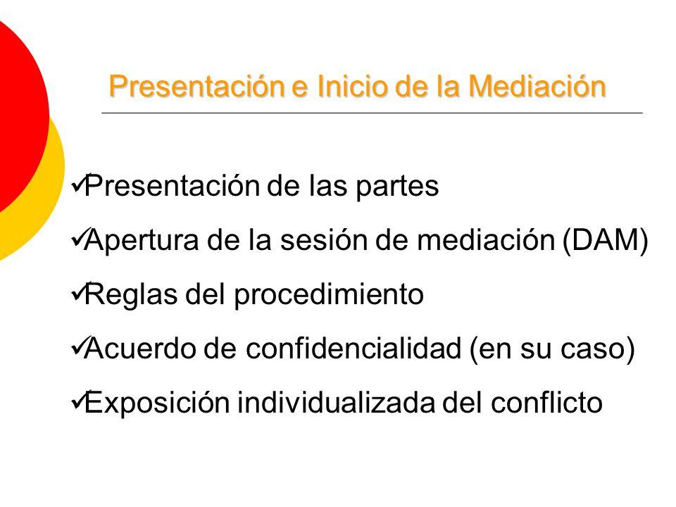 Presentación e Inicio de la Mediación Presentación de las partes Apertura de la sesión de mediación (DAM) Reglas del procedimiento Acuerdo de confidencialidad (en su caso) Exposición individualizada del conflicto