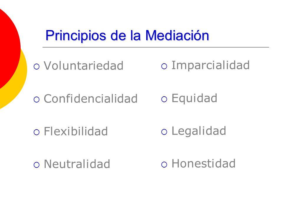 Principios de la Mediación Voluntariedad Confidencialidad Flexibilidad Neutralidad Imparcialidad Equidad Legalidad Honestidad