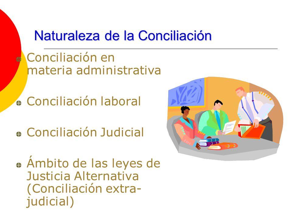 Naturaleza de la Conciliación Conciliación en materia administrativa Conciliación laboral Conciliación Judicial Ámbito de las leyes de Justicia Alternativa (Conciliación extra- judicial)
