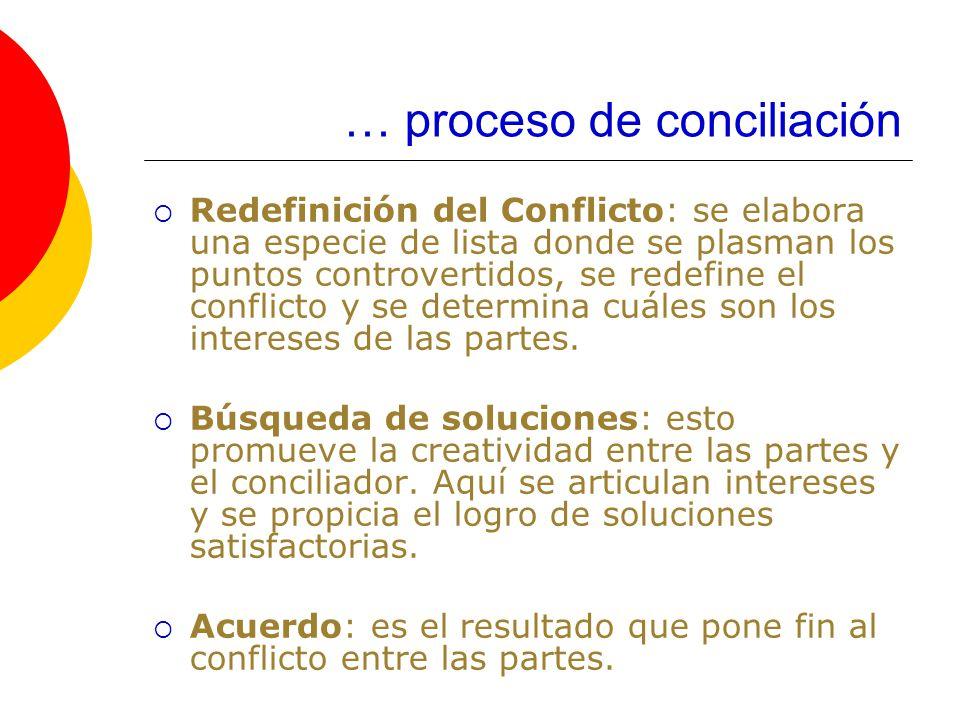 … proceso de conciliación Redefinición del Conflicto: se elabora una especie de lista donde se plasman los puntos controvertidos, se redefine el conflicto y se determina cuáles son los intereses de las partes.