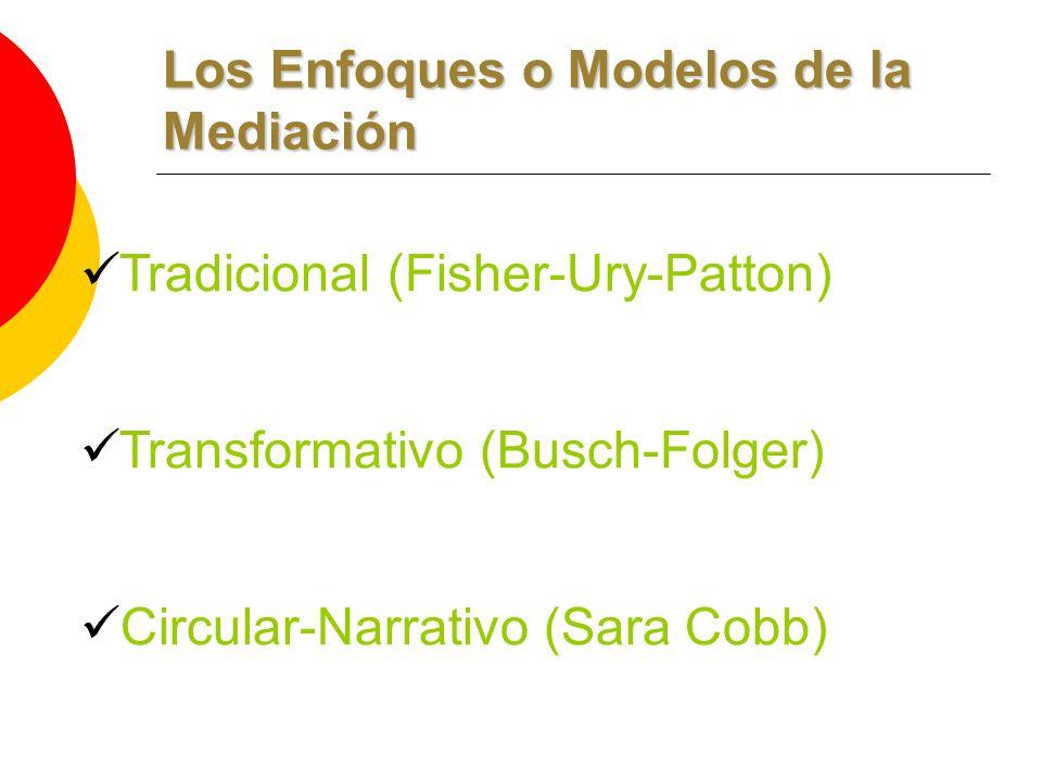Los Enfoques o Modelos de la Mediación Tradicional (Fisher-Ury-Patton) Transformativo (Busch-Folger) Circular-Narrativo (Sara Cobb)