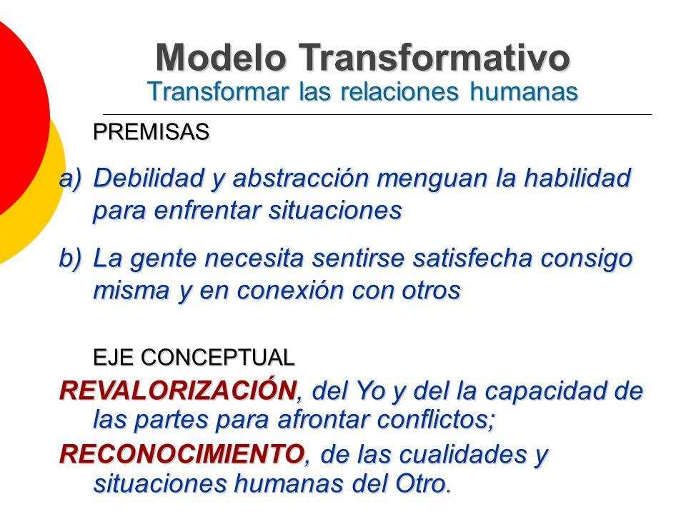 Modelo Transformativo Transformar las relaciones humanas PREMISAS a)Debilidad y abstracción menguan la habilidad para enfrentar situaciones b)La gente