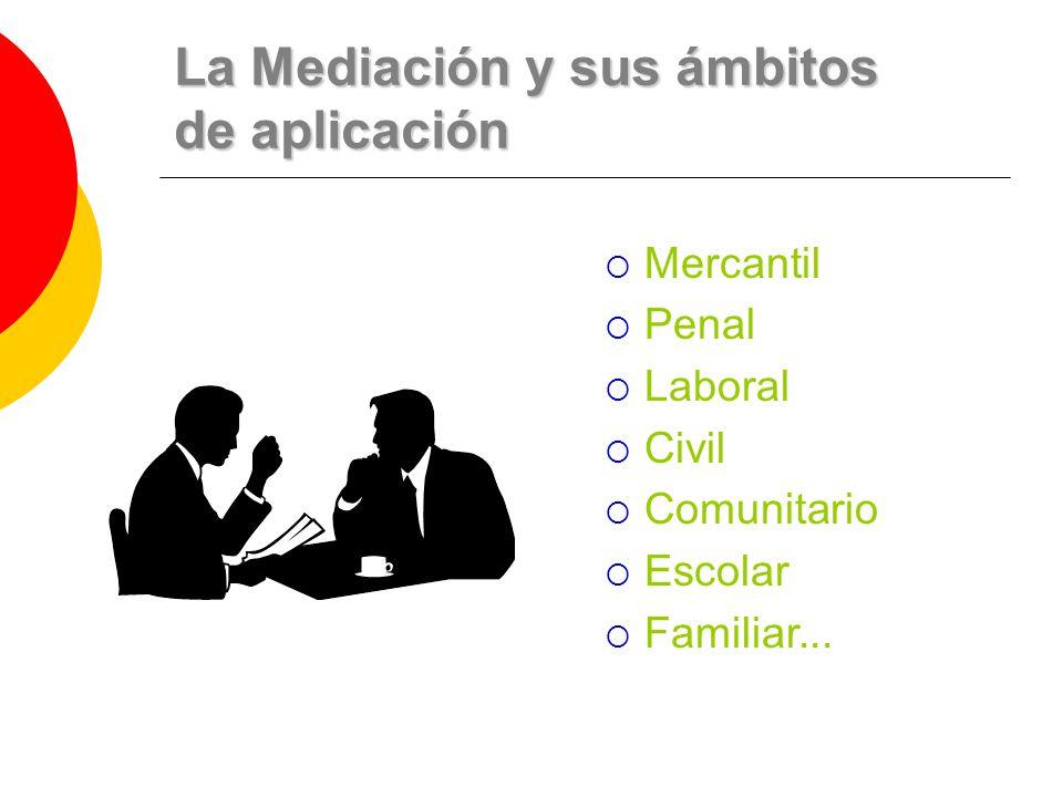 La Mediación y sus ámbitos de aplicación Mercantil Penal Laboral Civil Comunitario Escolar Familiar...