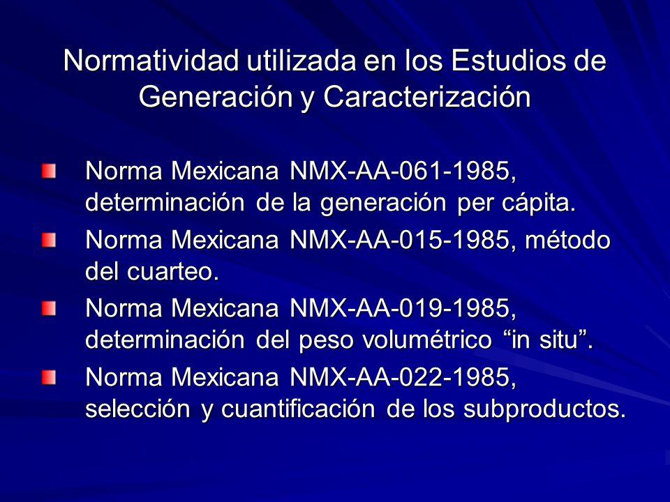 Normatividad utilizada en los Estudios de Generación y Caracterización Norma Mexicana NMX-AA-061-1985, determinación de la generación per cápita.