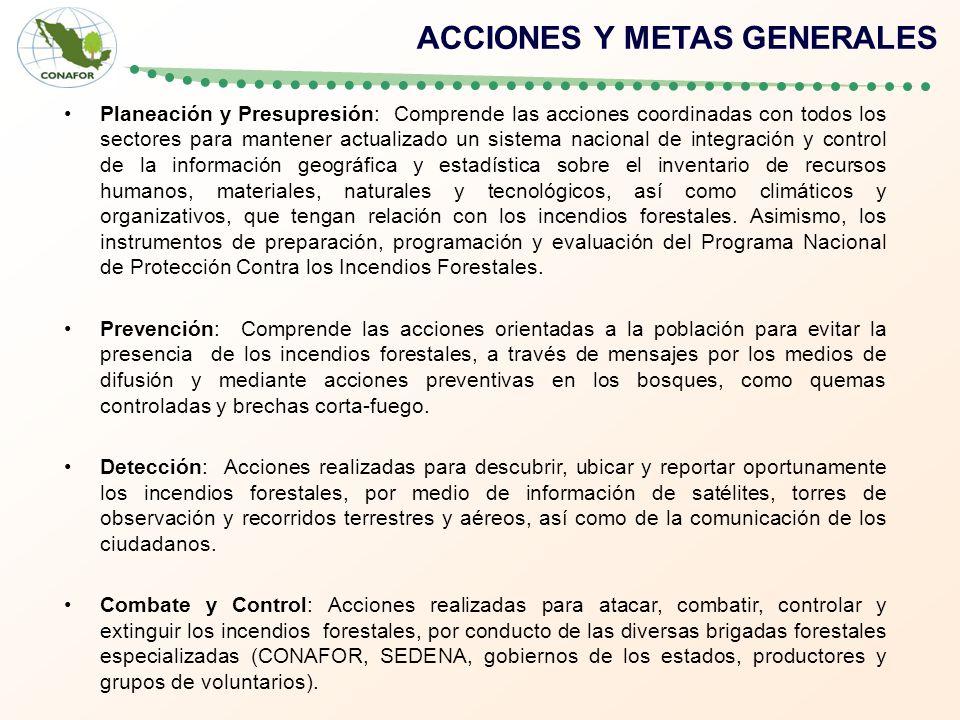Planeación y Presupresión: Comprende las acciones coordinadas con todos los sectores para mantener actualizado un sistema nacional de integración y co