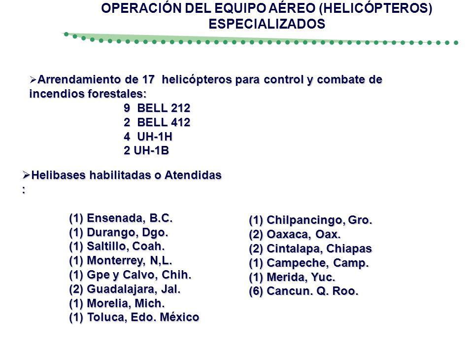 OPERACIÓN DEL EQUIPO AÉREO (HELICÓPTEROS) ESPECIALIZADOS Arrendamiento de 17 helicópteros para control y combate de incendios forestales: 9 BELL 212 2 BELL 412 4 UH-1H 2 UH-1B Helibases habilitadas o Atendidas : Helibases habilitadas o Atendidas : (1) Ensenada, B.C.