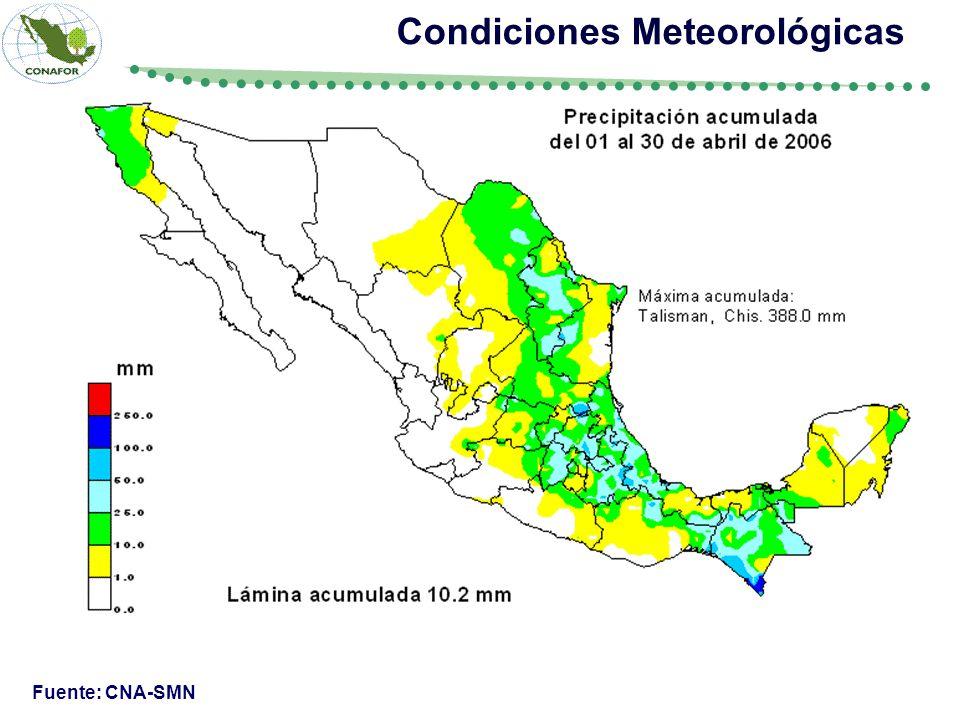 Fuente: CNA-SMN Condiciones Meteorológicas
