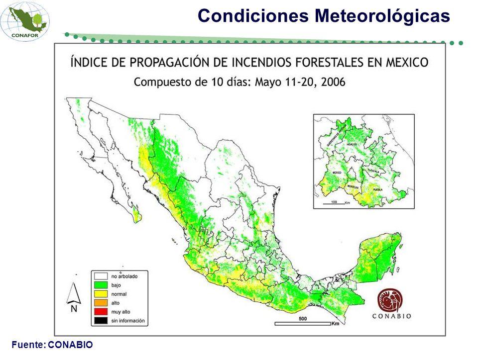 Fuente: CONABIO Condiciones Meteorológicas