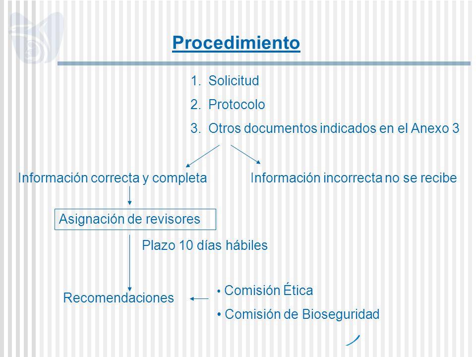 1.Solicitud 2.Protocolo 3.Otros documentos indicados en el Anexo 3 Información incorrecta no se recibeInformación correcta y completa Asignación de re