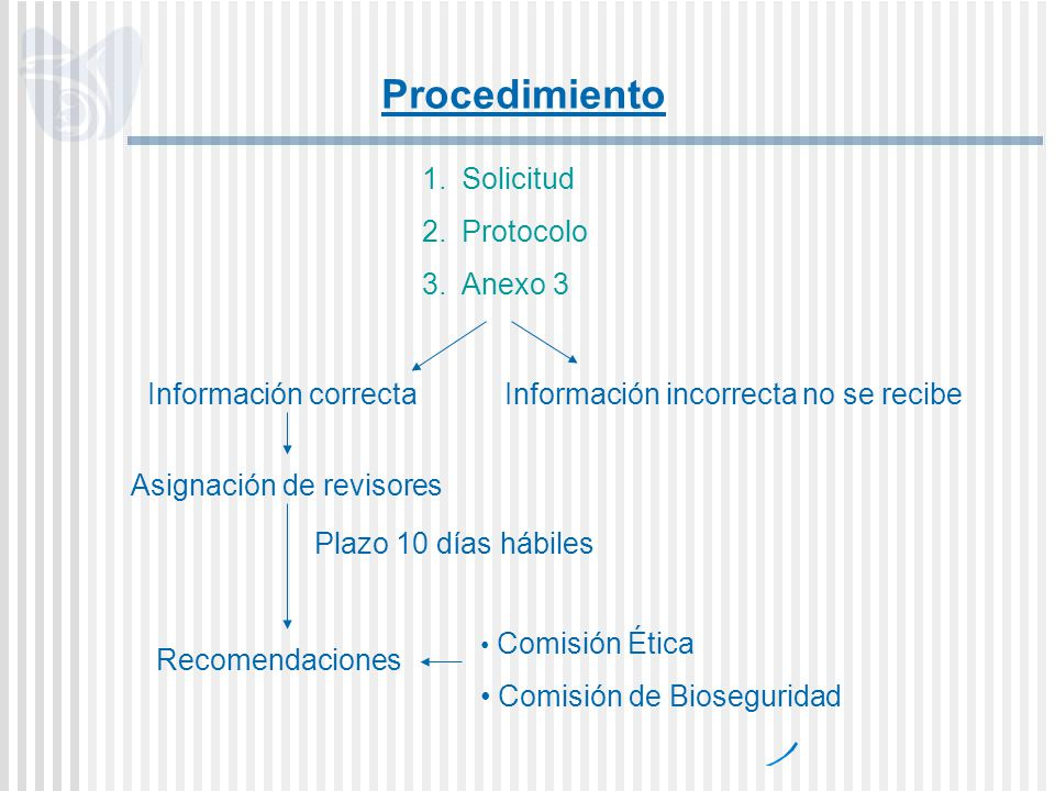 1.Solicitud 2.Protocolo 3.Anexo 3 Información incorrecta no se recibeInformación correcta Asignación de revisores Plazo 10 días hábiles Recomendacione